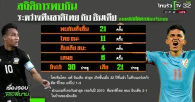 คาดไทยใช้ 4-2-3-1 เจาะตาข่ายอินเดีย | 06-01-62 | เรื่องรอบขอบสนาม